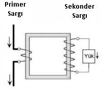 Akım transformatörlerinin iç yapısı ve dikkat edilmesi gereken hususlar-ek-1.png