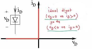 idealdiyot.png