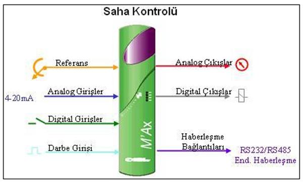 Servo-Motor-Giris-Cikis-Noktalari.png