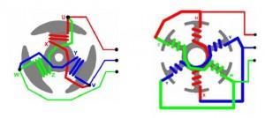 üçgen bağlantı BLDC