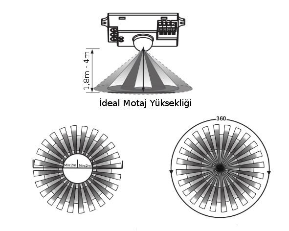 mikrodalga radar sensör mesafesi