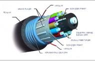 Fiber Optik Kablolar ve Standartları