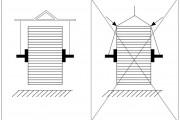 Kablo ve makara kullanımı