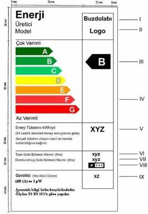 enerji sınıfı etiketi