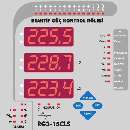 RG3-15C ön görünüş