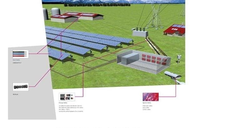 Solar kablo sistemleri, güncel standartlar, malzeme seçimi, uygulamadaki problemler ve çözüm önerileri