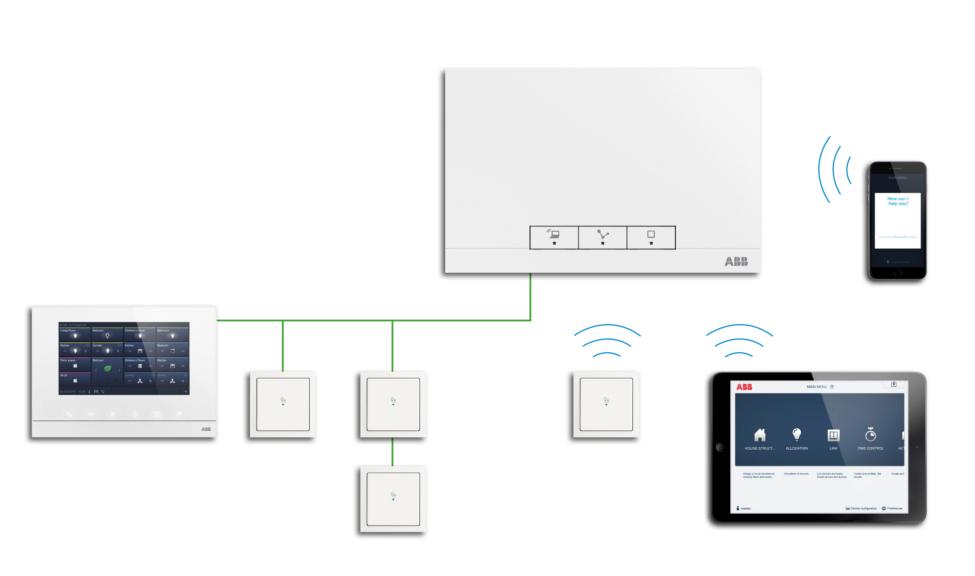 abb kablosuz ev otomasyonu