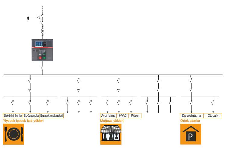 emax2 abb tek hat şeması