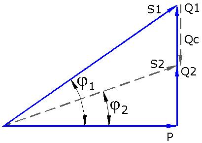 güç üçgeni kondansatör hesabı