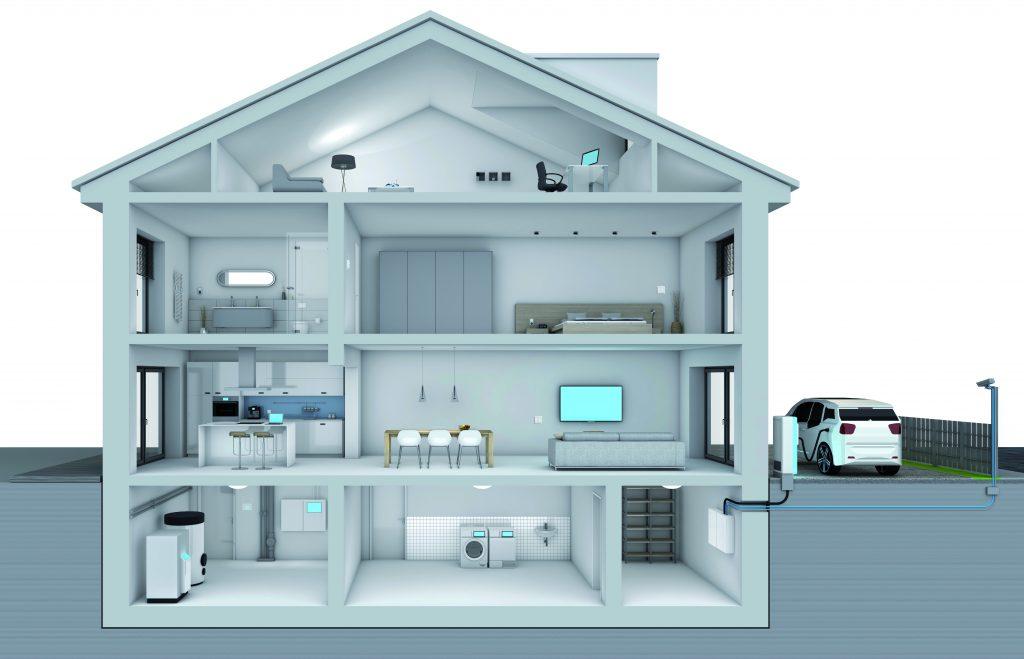 ABB_Smart Home_Querschnitt_Haus