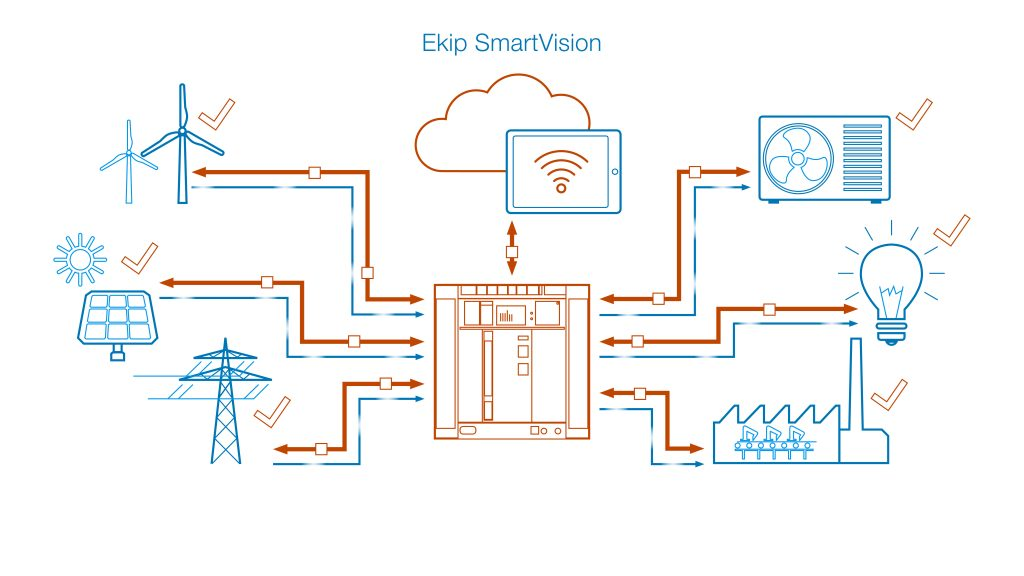 ekip-smartvision-animation-illustration