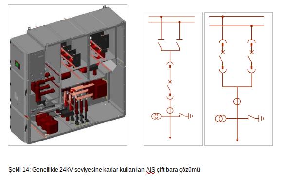 şekil 14 Genellikle 24kV seviyesine kadar kullanılan AIS çift bara çözümü