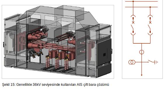 şekil 15 Genellikle 36kV seviyesinde kullanılan AIS çift bara çözümü