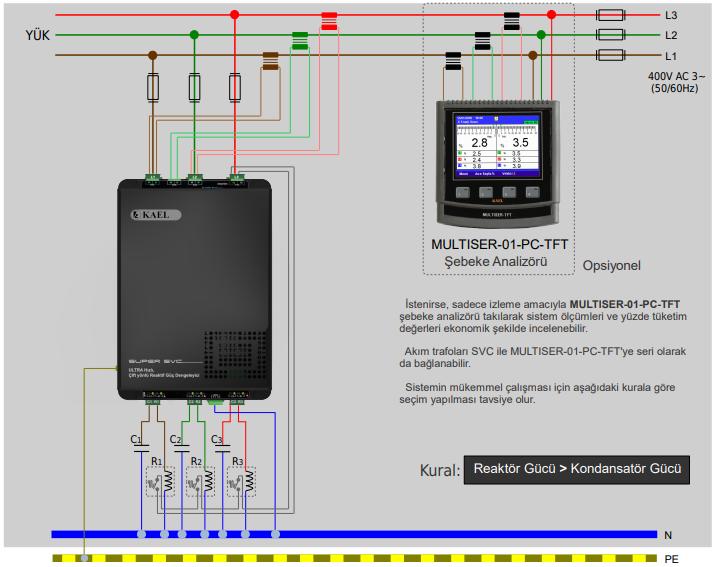 Kael Super SVC Tek modül – Üç fazlı bağlantı