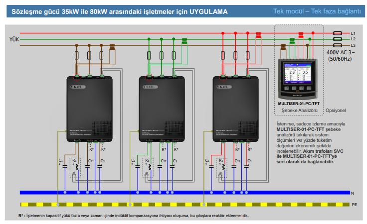 Kael super SVC Tek modül - Tek faza bağlantı