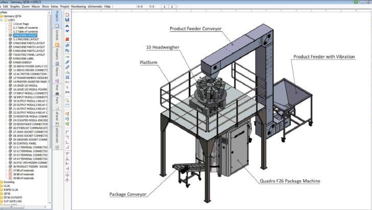 cofaso eSchematic: Makine Üretiminde Elektrik CAD/CAE Entegrasyonu
